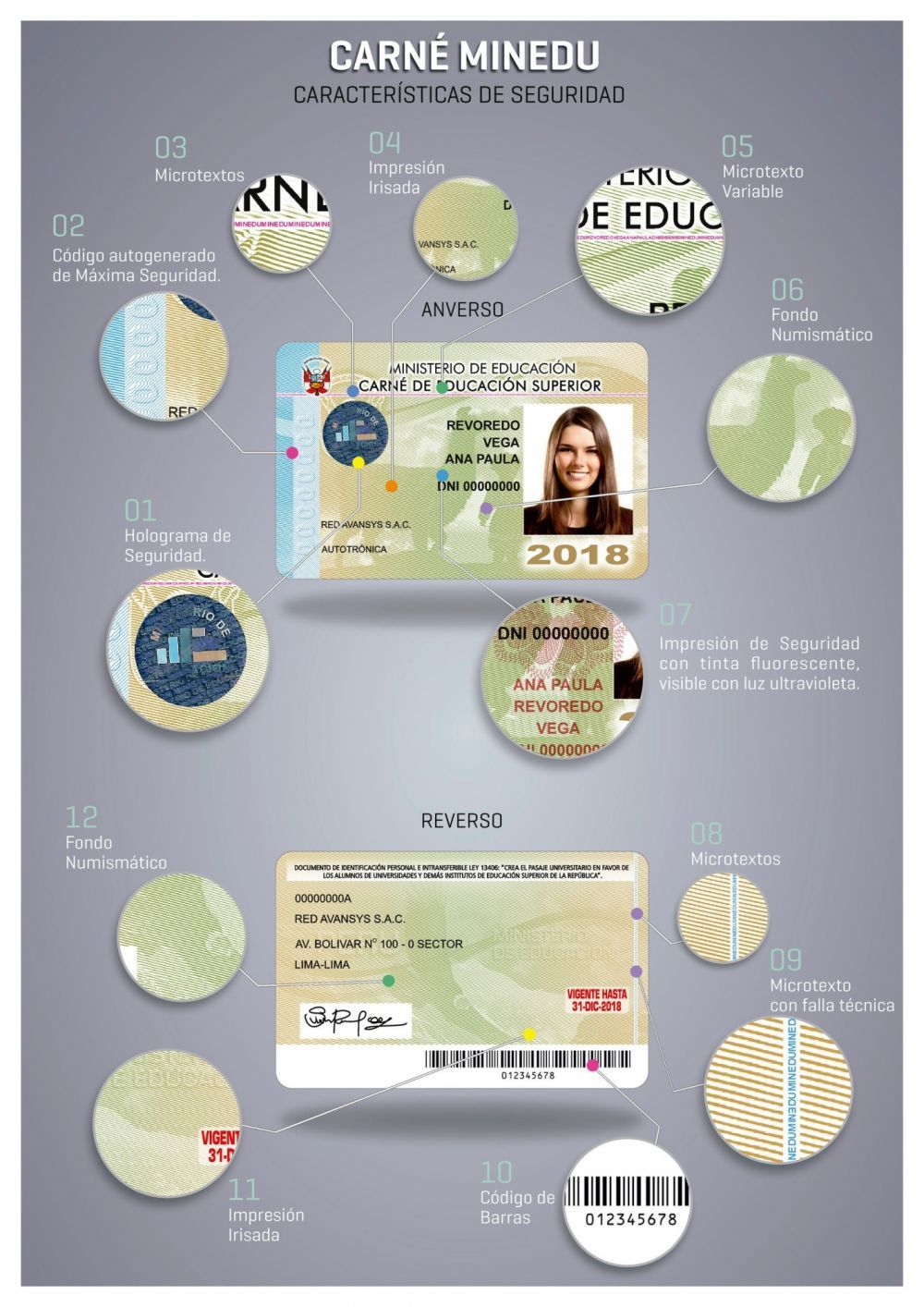 Carnet de institutos
