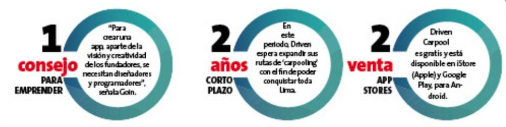 Emprendedor21, Driven Carpool