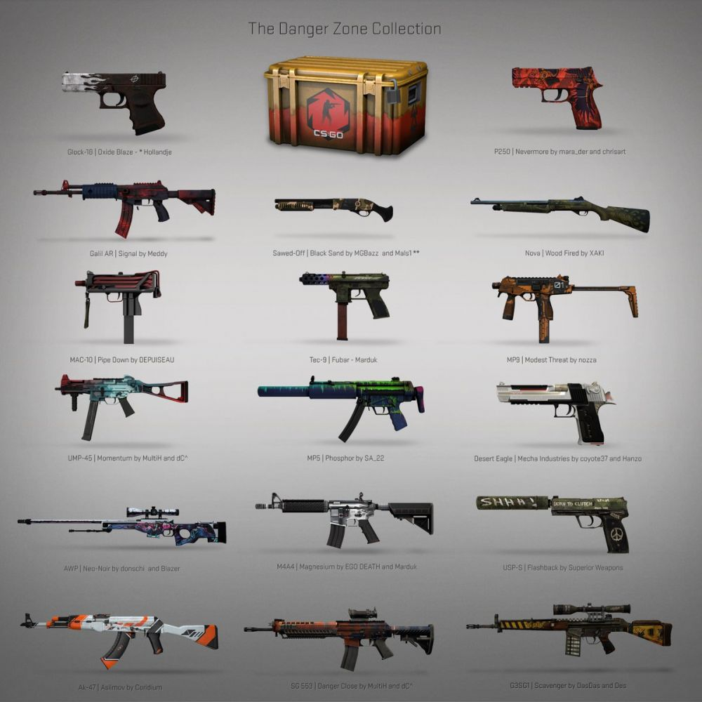 Counter Strike: Global Offensive  Offensive
